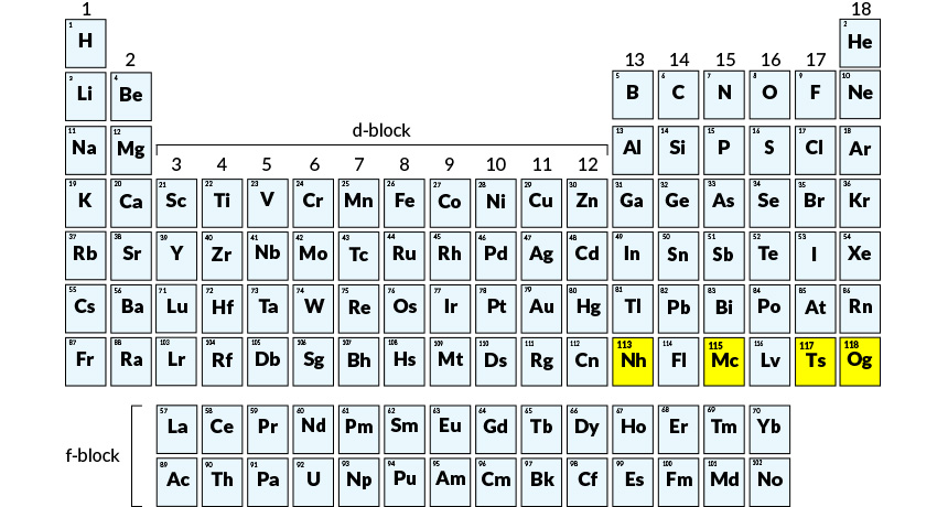 Iupac Adds Four New Periodic Table Elements Science Chinatopix
