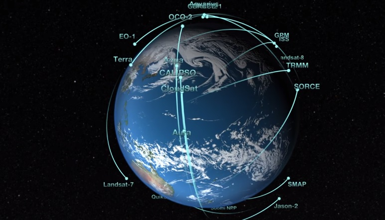 Operating an orbital laboratory hundreds of miles above