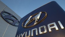 Hyundai and Kia Motors China Sales.